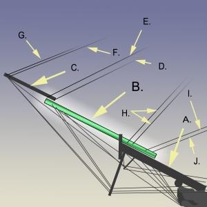 boom_diagram